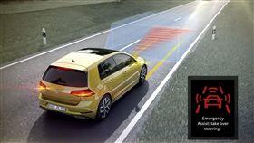 ▲Volkswagen IQ.DRIVE智能駕駛輔助系統。(圖/Volkswagen提供)