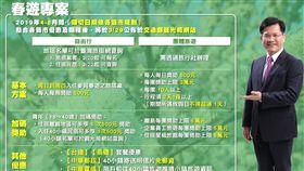 林佳龍親自說明「春遊專案」 圖/翻攝自林佳龍臉書