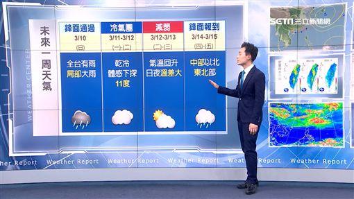 三立準氣象,冷氣團,降雨,低溫