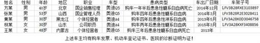 ▲中國國產奧迪致癌(圖/翻攝網路)