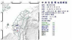 地震,震央,規模,級數,中央氣象局