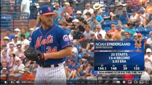 ▲『雷神』辛德加(Noah Syndergaard)先發5.2局飆出5次三份被打2支安打無失分。(圖/翻攝自Back to MLB)