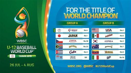 ▲U12世界盃棒球賽分組。(圖/取自WBSC官網)