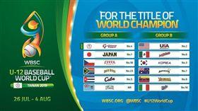 ▲U12世界杯棒球賽分組。(圖/取自WBSC官網)