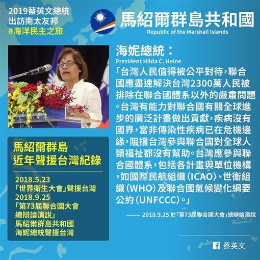 蔡英文總統14日在臉書分享南太友邦在國際替台灣發聲的紀錄。(圖/總統蔡英文臉書)