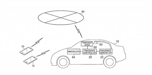 ▲Toyota車內香氛擴香系統專利(圖/翻攝網路)