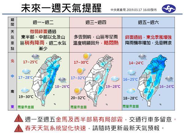 氣象局,天氣,春天,未來一周