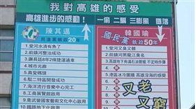 民進黨,高雄,政績,國民黨,韓國瑜 圖/翻攝自只是堵藍臉書