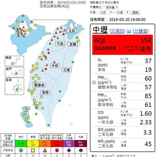 空氣品質,空污(圖/翻攝自環保署)