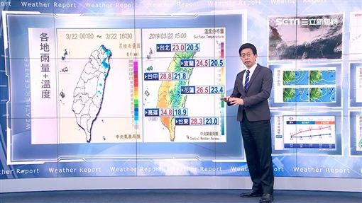 氣象,鋒面,降雨,氣溫,東北風
