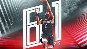 ▲哈登攻擊火力驚人,連2場得分破50。(圖/翻攝自NBA推特)