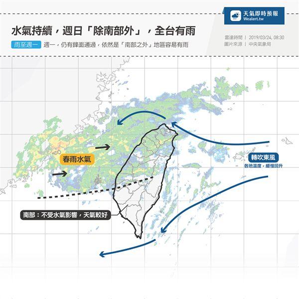 天氣,氣象局,天氣即時預報