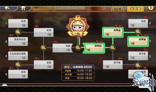 由上海紅月互娛開發、星宿科技有限公司所代理的穿越系神話冒險手遊《元氣封神》,21日正式於台港澳雙平台上市,並同步釋出全新電視廣告、公測宣傳影片以及獨家跨服PVP玩法「萬仙會」系統。而先前推出事前登錄活動也突破10萬人參與,廣受玩家熱情支持,趕緊加入《元氣封神》穿越在各個封神世界中,首波登入遊戲的玩家還可以獲得獨家在地傳說級神將「玉山女神」以及滿滿的元氣豪禮,眾多福利好康等你來拿。