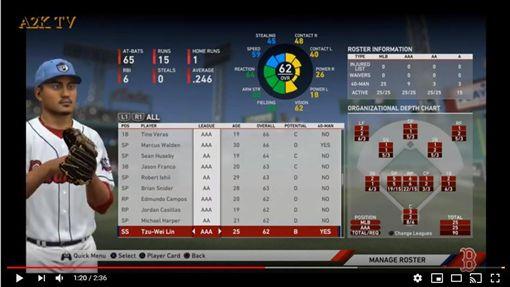 ▲林子偉在《THE SHOW 19》遊戲中攻擊數值偏低。(圖/翻攝自A2K TV)