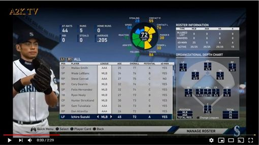 ▲宣布退休的鈴木一朗在《THE SHOW 19》遊戲中仍名列水手陣容。(圖/翻攝自A2K TV)
