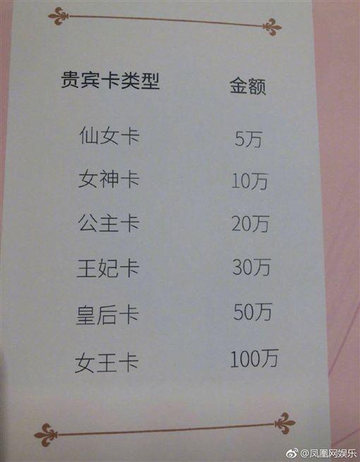 范冰冰 美容店 (圖/微博)