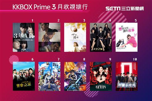 LINE,LINE MUSIC,LINE TV,KKBOX,KKBOX Prime,KKTV