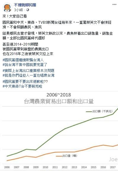 不禮貌鄉民發文,臉書
