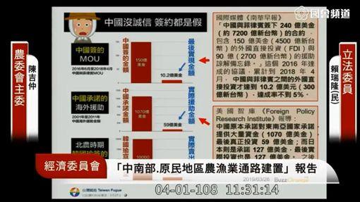 中國與菲律賓簽MOU,達成率不到5%圖翻攝自賴瑞隆臉書