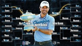▲世界排名第50的金斯納拿下比洞賽冠軍。(圖/翻攝自PGA TOUR推特)