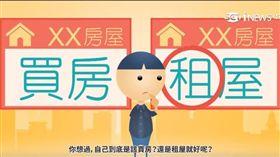 全民金融通第八集買房(業配勿用)