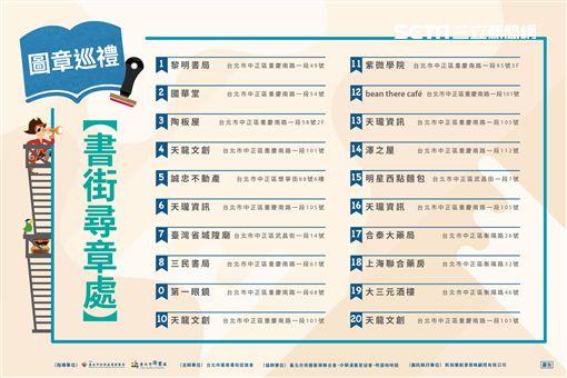 重慶南路,書店,重南書街,台北市產業發展局,台北市商業處,台北市重南書街促進會,重南書街嬉遊記,兒童節
