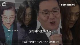 文 韓財閥詛咒2000