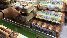 2月消費者物價指數增 雞蛋漲幅逾2成主計總處8日公布2月消費者物價指數(CPI)年增0.23%,官員表示,物價續處溫和平穩,其中雞蛋雖因供需存在缺口,年漲23.16%,預計3月底後應會改善。中央社記者裴禛攝 108年3月8日