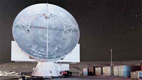 (圖/翻攝自中研院官網)格陵蘭望遠鏡,GLT