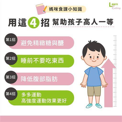 媽咪食課,身高,好食課,孩子,睡覺,生長激素