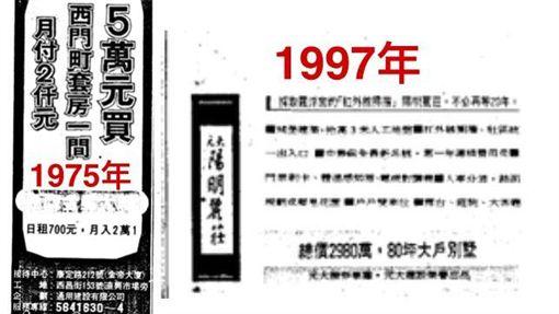 西門町,報紙,套房,廣告。(圖/取自數位新聞報紙資料庫) ID-1873494
