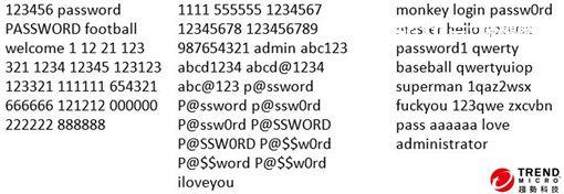 密碼,作業系統,趨勢科技,病毒,Trojan.PS1.LUDICROUZ.A