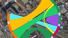 新北市交通局為改善汐止地區塞車問題,15日已在大同路建置完成11組eTag偵測器,也利用3組智慧監視器即時推估車流,預警進行道路壅塞導引及事故處理。圖為汐止區大同路與新台五路口即時車流向量。(新北市政府交通局提供)中央社記者葉臻傳真 108年4月15日