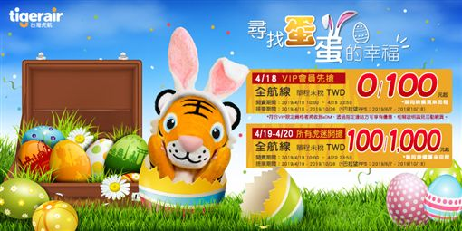 台灣虎航推出復活節大彩蛋活動