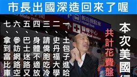 韓國瑜,美國,懶人包,高雄市長,只是堵藍 圖/翻攝自臉書