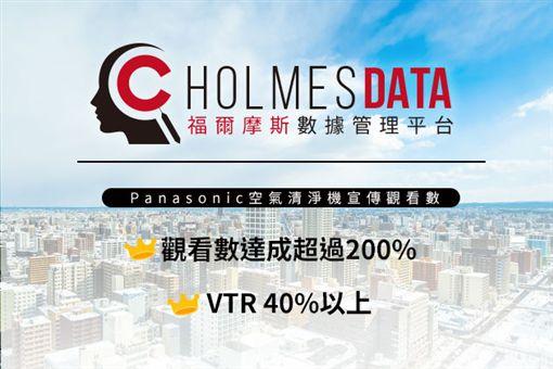 域動行銷擁有【HOLMES DATA 福爾摩斯數據管理平台】擁有多元數據來源,替知名家電Panasonic觸及精準人群,搭配影音摩天廣告形式,整波成效優異,觀看數達成超過200%及VTR 40%以上,廣告效益極大化