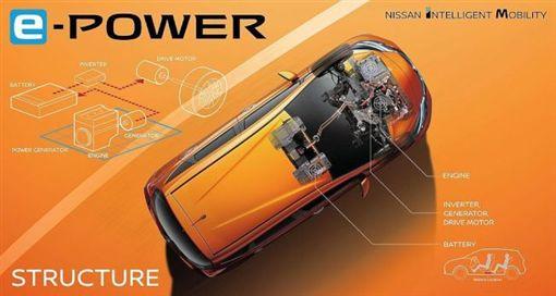 ▲Nissan e-POWER(圖/翻攝網路)