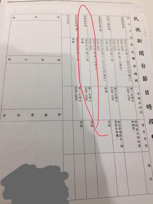 彭文正錄到一半 才被通知《政經看民視》確定停了 圖翻攝自吳祥輝臉書