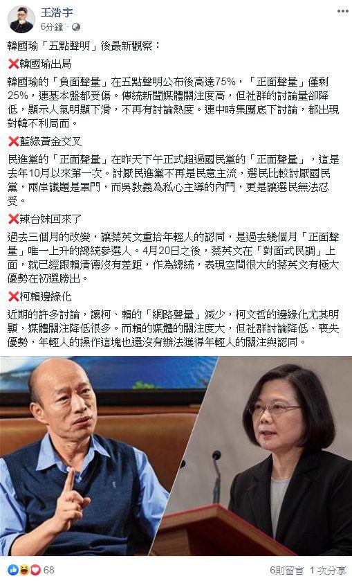 王浩宇:韓國瑜「五點聲明」後最新觀察(圖/翻攝自王浩宇臉書)