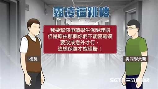 台中國3生被霸凌跳樓輕生