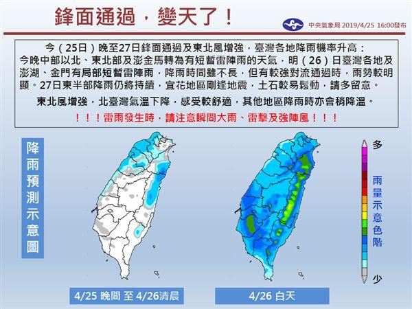 天氣風險,氣象局,高溫,變天,鋒面,東北風