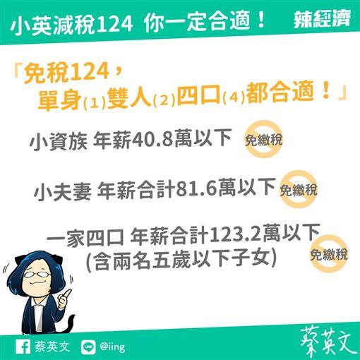 蔡英文line@報稅減免