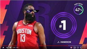 ▲哈登(James Harden)上籃手滑糗登《俠客真烏龍》。(圖/翻攝自NBA on TNT)