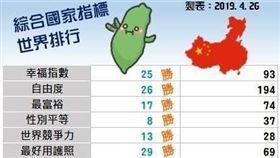 台灣,大陸,幸福,自由,民主,台灣肉圓世界同行 圖/翻攝自臉書台灣肉圓世界同行