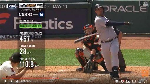 ▲桑契斯(Gary Sanchez )滿貫砲飛行467英呎,是大聯盟2015年後最遠。(圖/翻攝自MLB Tonight Show)