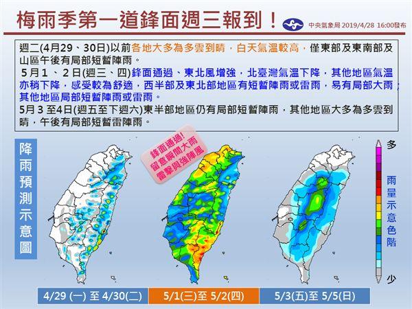氣象局,天氣,一周天氣,梅雨,下雨
