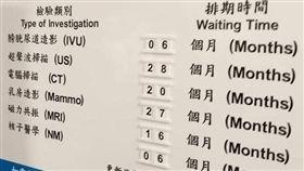 ▲王浩宇指香港醫療資源遭大批中國人使用(圖/翻攝自王浩宇臉書)