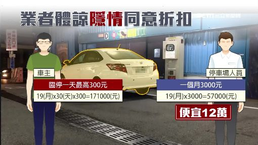 係金耶! 領車繳費嚇壞 停車費竟17萬多