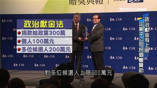 最大金主!徐旭東捐5400萬 藍綠都押寶