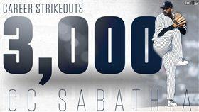 ▲沙巴西亞(CC Sabathia)成為大聯盟的17位生涯3000K的投手。(圖/翻攝自推特)